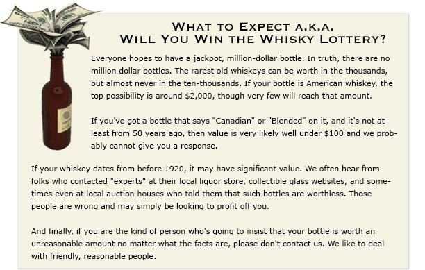 Value of Whiskey - What to Expect